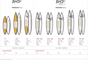 F-One 2014 Race boards