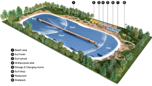 The first ever SUP's on Surf Snowdonia Wave Garden